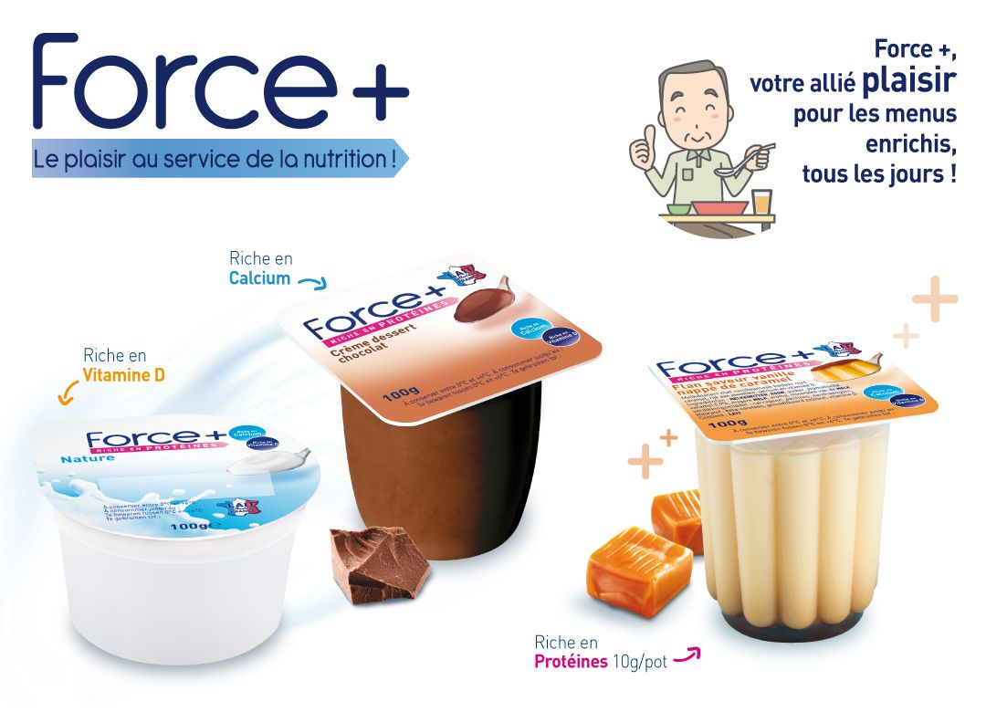 Force +